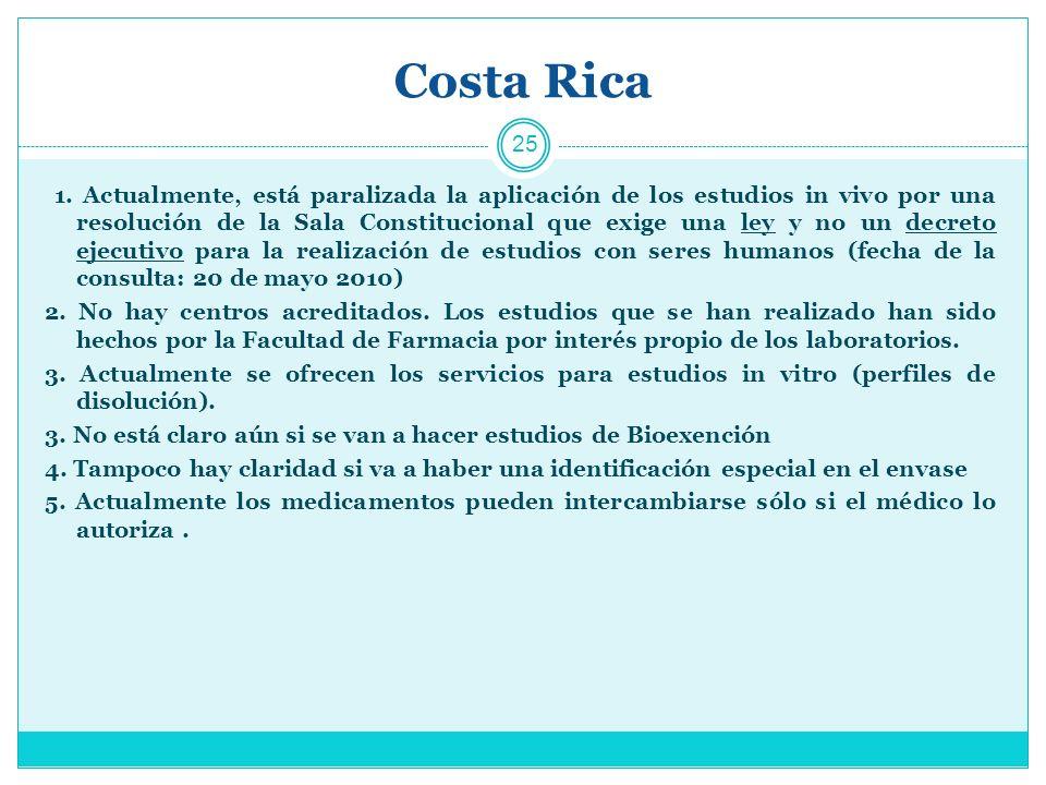 Costa Rica 25 1.