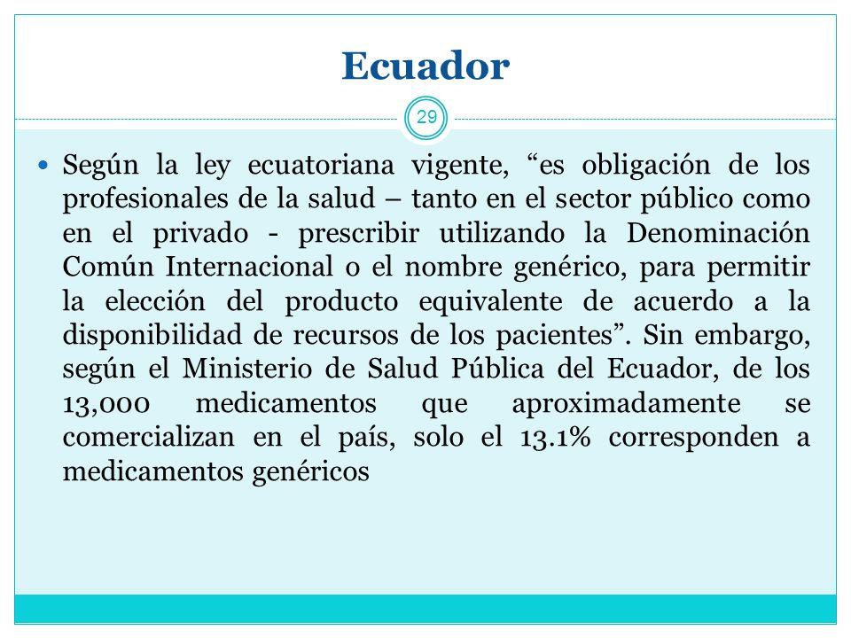Ecuador Según la ley ecuatoriana vigente, es obligación de los profesionales de la salud – tanto en el sector público como en el privado - prescribir utilizando la Denominación Común Internacional o el nombre genérico, para permitir la elección del producto equivalente de acuerdo a la disponibilidad de recursos de los pacientes.