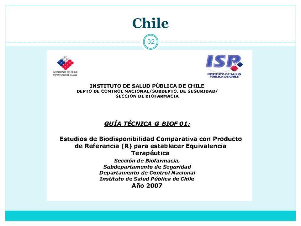 Chile 32