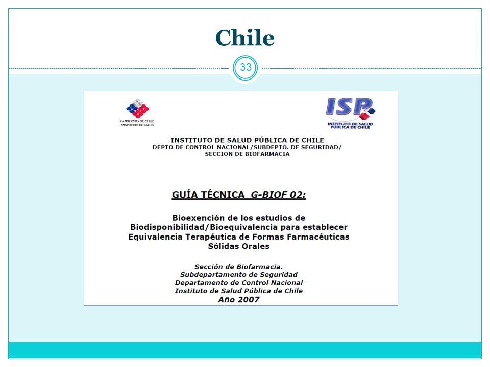Chile 33