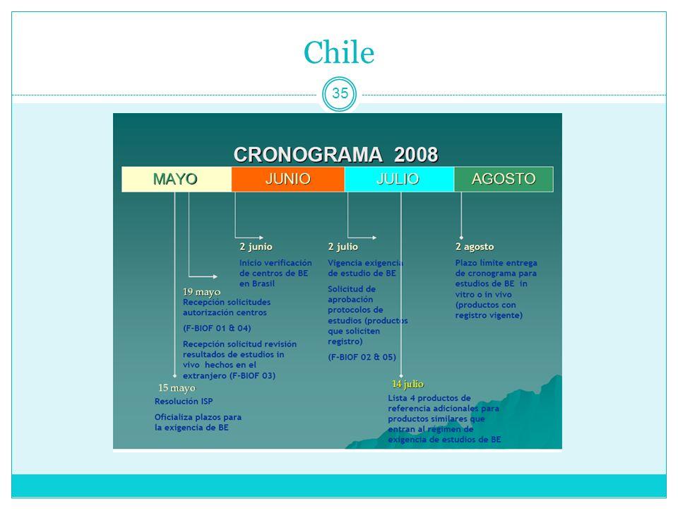 Chile 35