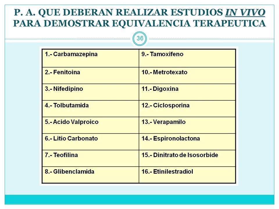 IN VIVO P. A. QUE DEBERAN REALIZAR ESTUDIOS IN VIVO PARA DEMOSTRAR EQUIVALENCIA TERAPEUTICA 36
