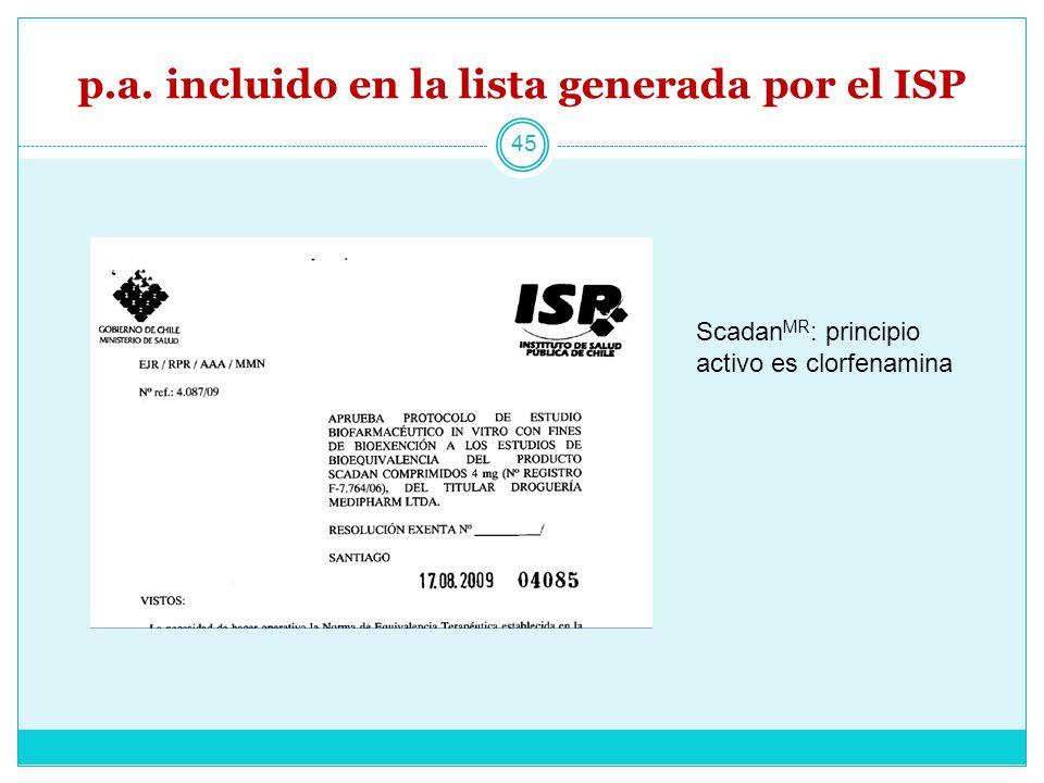 p.a. incluido en la lista generada por el ISP 45 Scadan MR : principio activo es clorfenamina