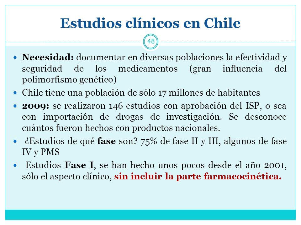 Estudios clínicos en Chile 48 Necesidad: documentar en diversas poblaciones la efectividad y seguridad de los medicamentos (gran influencia del polimorfismo genético) Chile tiene una población de sólo 17 millones de habitantes 2009: se realizaron 146 estudios con aprobación del ISP, o sea con importación de drogas de investigación.