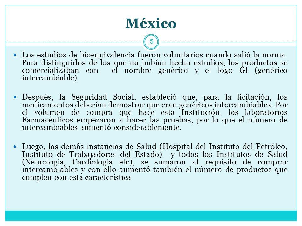 México 5 Los estudios de bioequivalencia fueron voluntarios cuando salió la norma.