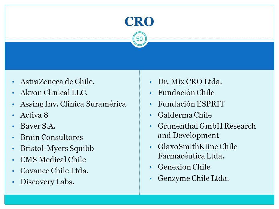 AstraZeneca de Chile. Akron Clinical LLC. Assing Inv. Clínica Suramérica Activa 8 Bayer S.A. Brain Consultores Bristol-Myers Squibb CMS Medical Chile