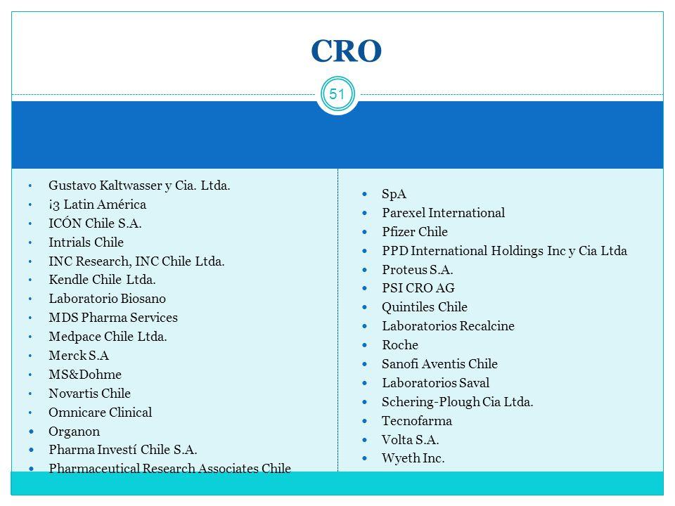Gustavo Kaltwasser y Cia.Ltda. ¡3 Latin América ICÓN Chile S.A.