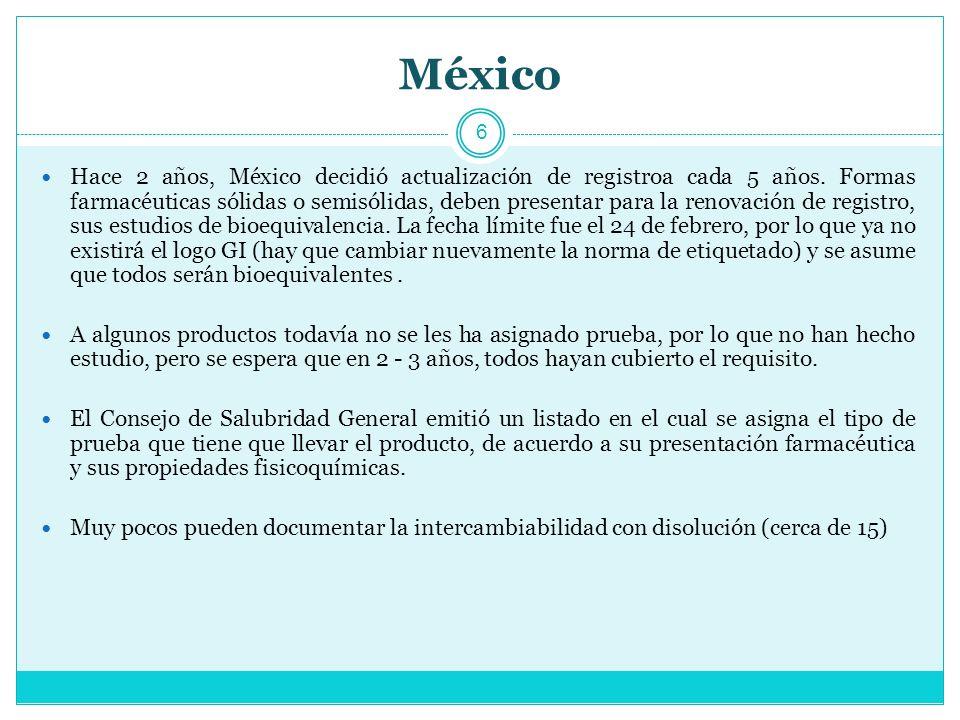 México 6 Hace 2 años, México decidió actualización de registroa cada 5 años.