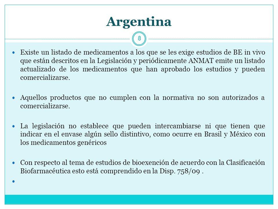 Argentina 8 Existe un listado de medicamentos a los que se les exige estudios de BE in vivo que están descritos en la Legislación y periódicamente ANMAT emite un listado actualizado de los medicamentos que han aprobado los estudios y pueden comercializarse.
