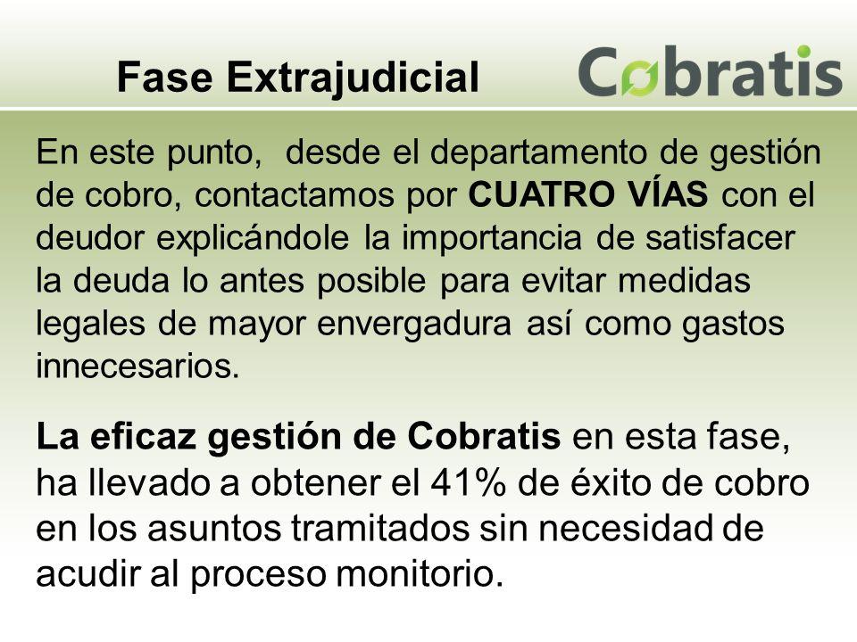 Fase Extrajudicial En este punto, desde el departamento de gestión de cobro, contactamos por CUATRO VÍAS con el deudor explicándole la importancia de