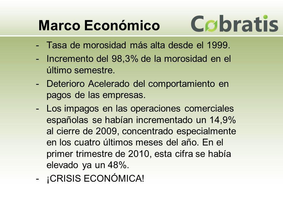 Marco Económico -Tasa de morosidad más alta desde el 1999. -Incremento del 98,3% de la morosidad en el último semestre. -Deterioro Acelerado del compo