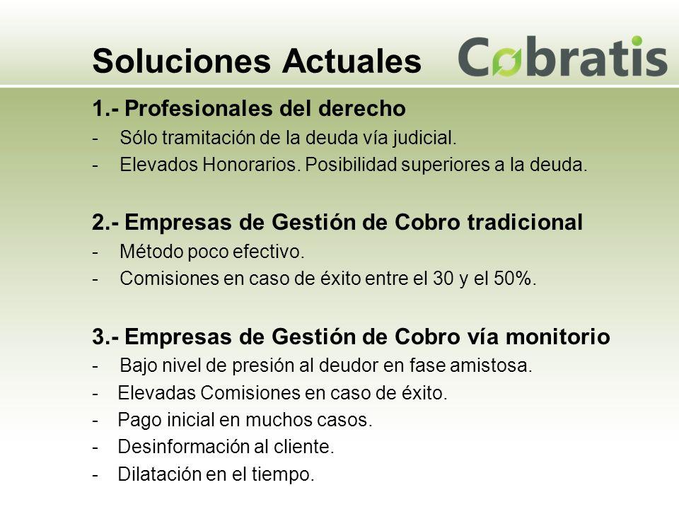 Soluciones Actuales 1.- Profesionales del derecho - Sólo tramitación de la deuda vía judicial.