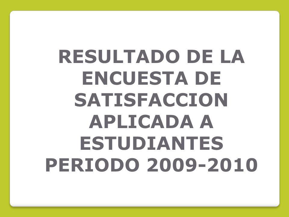 RESULTADO DE LA ENCUESTA DE SATISFACCION APLICADA A ESTUDIANTES PERIODO 2009-2010
