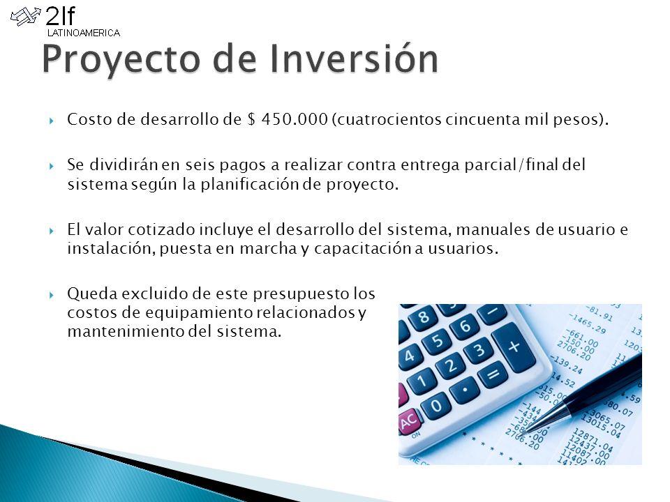 Costo de desarrollo de $ 450.000 (cuatrocientos cincuenta mil pesos).