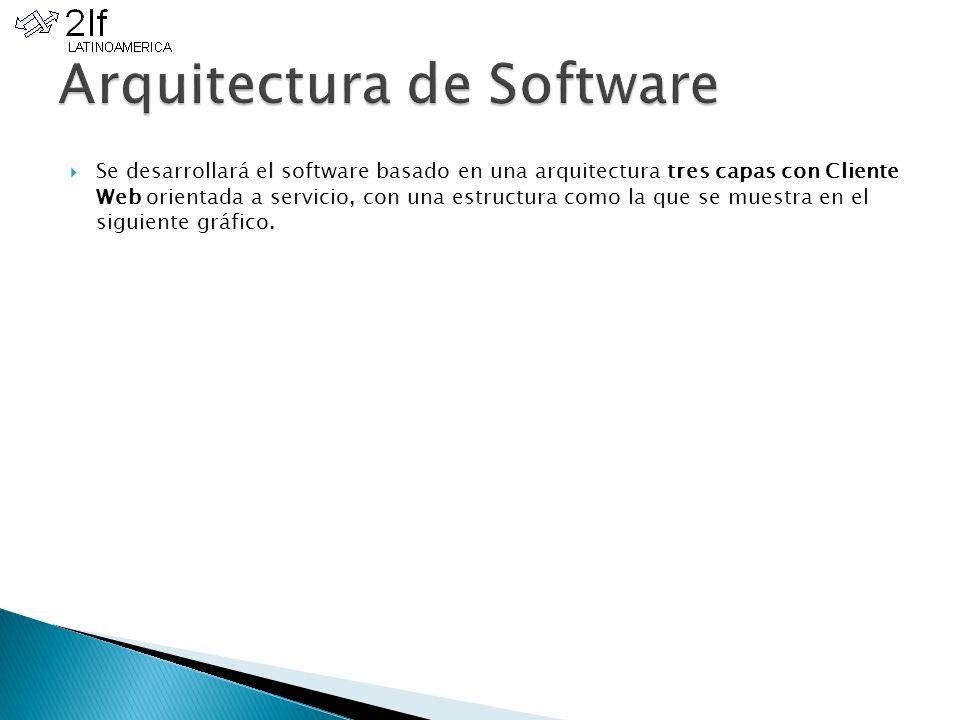 Se desarrollará el software basado en una arquitectura tres capas con Cliente Web orientada a servicio, con una estructura como la que se muestra en el siguiente gráfico.