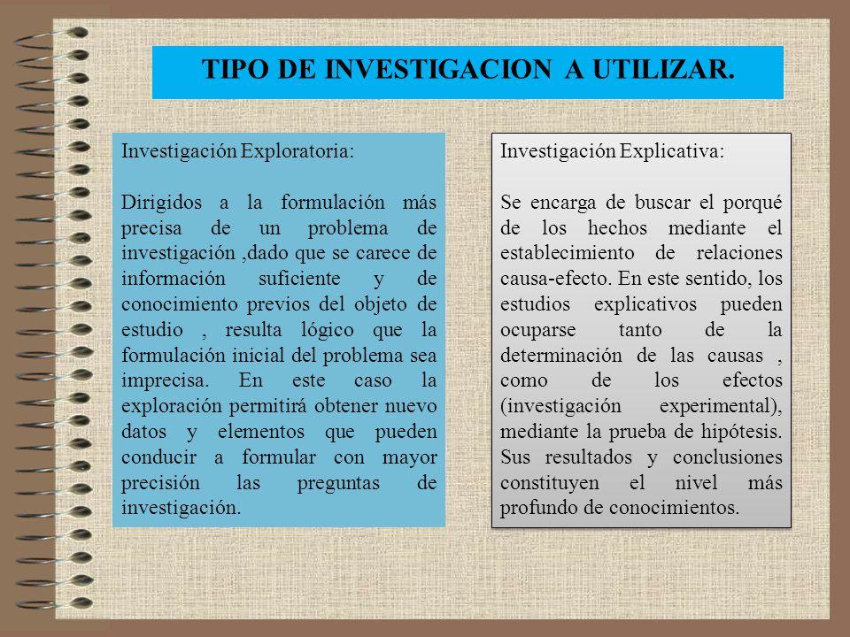 TIPO DE INVESTIGACION A UTILIZAR. Investigación Exploratoria: Dirigidos a la formulación más precisa de un problema de investigación,dado que se carec