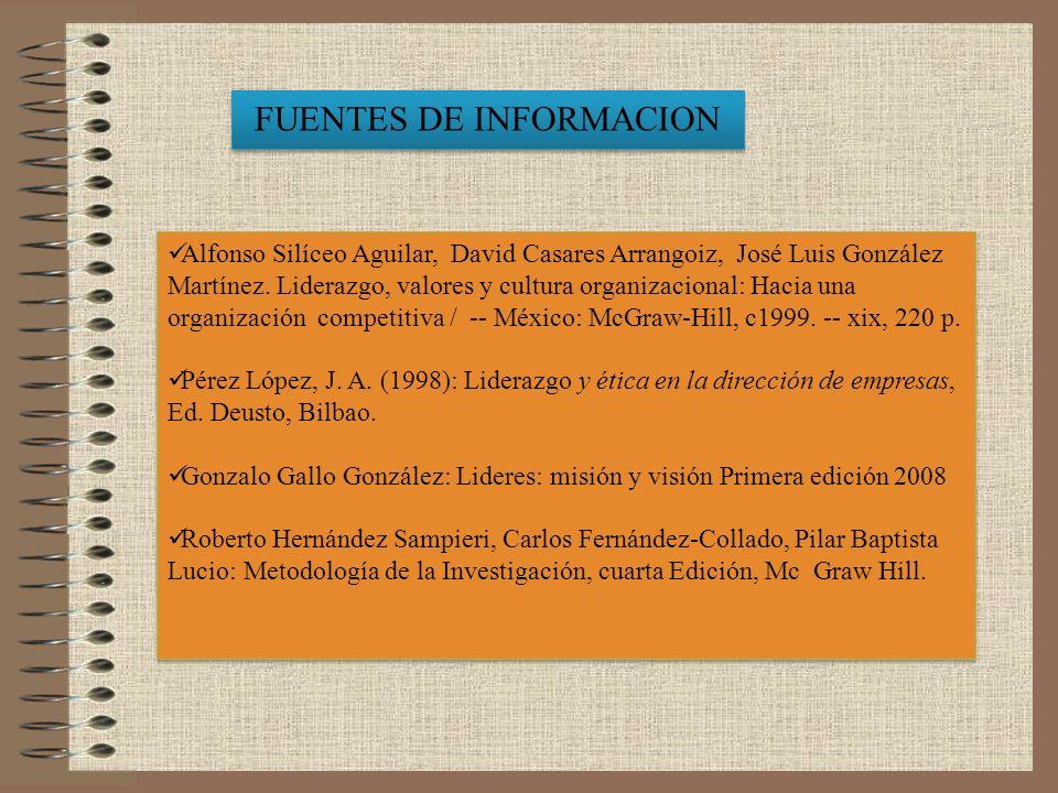 FUENTES DE INFORMACION Alfonso Silíceo Aguilar, David Casares Arrangoiz, José Luis González Martínez. Liderazgo, valores y cultura organizacional: Hac