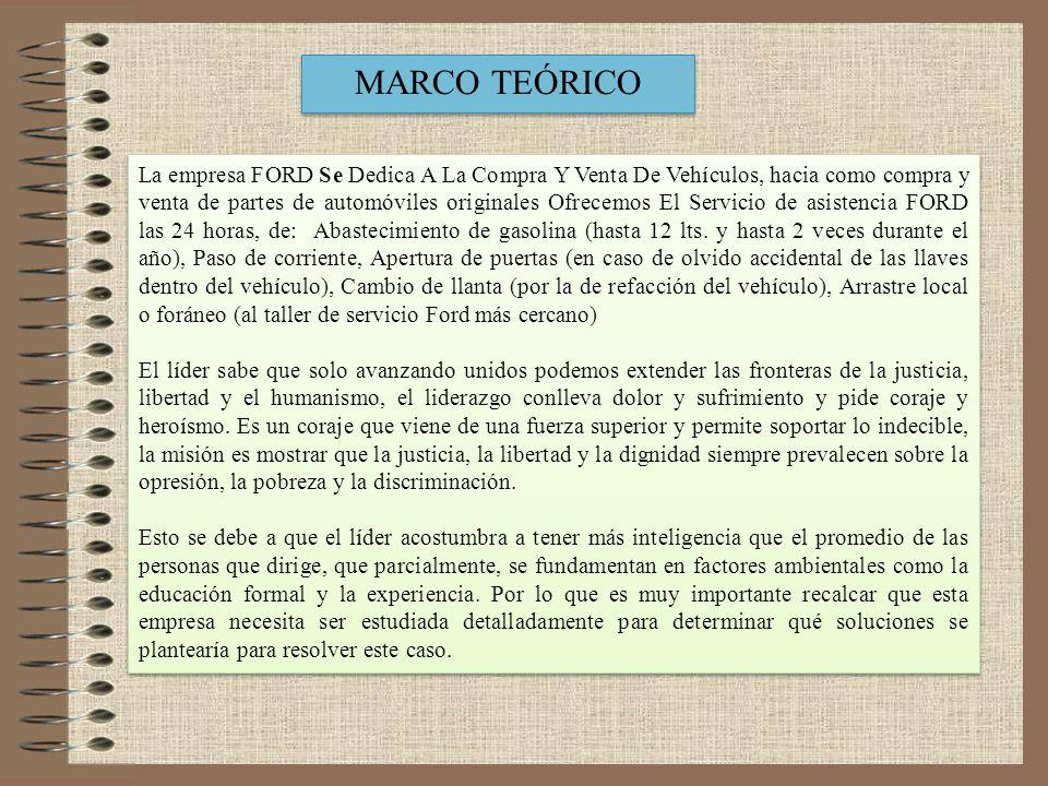 MARCO TEÓRICO La empresa FORD Se Dedica A La Compra Y Venta De Vehículos, hacia como compra y venta de partes de automóviles originales Ofrecemos El S