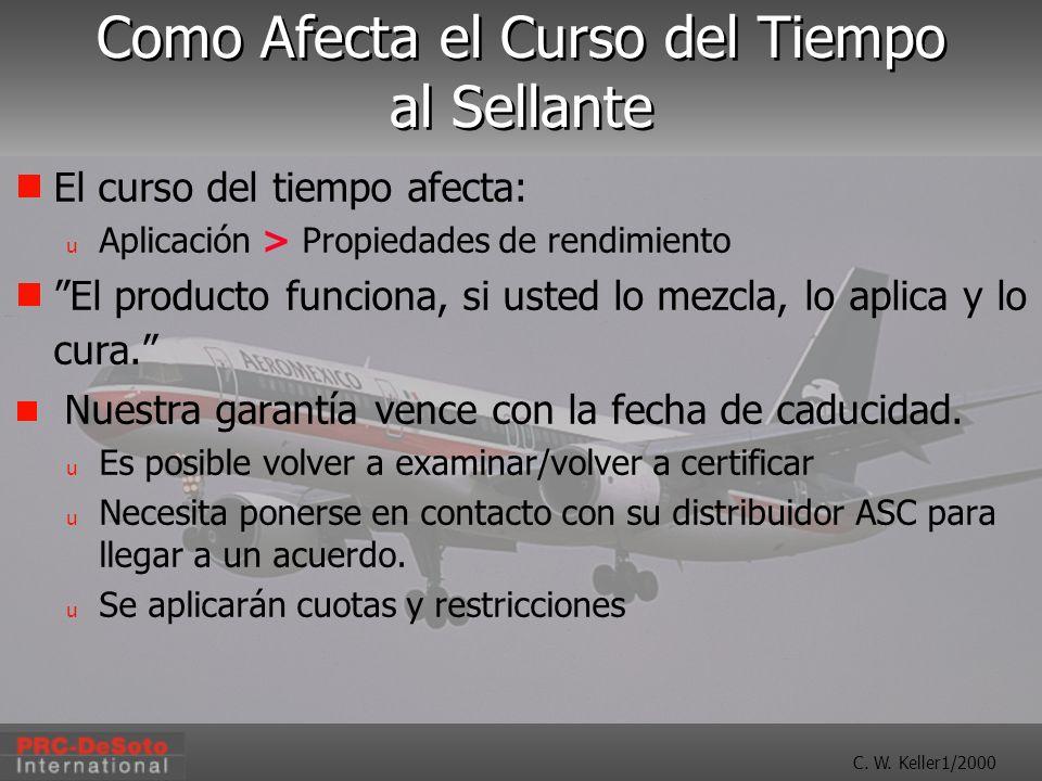 C. W. Keller1/2000 Como Afecta el Curso del Tiempo al Sellante El curso del tiempo afecta: u Aplicación > Propiedades de rendimiento El producto funci