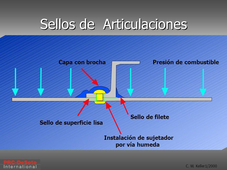 C. W. Keller1/2000 Sellos de Articulaciones Presión de combustible Sello de superficie lisa Capa con brocha Sello de filete Instalación de sujetador p