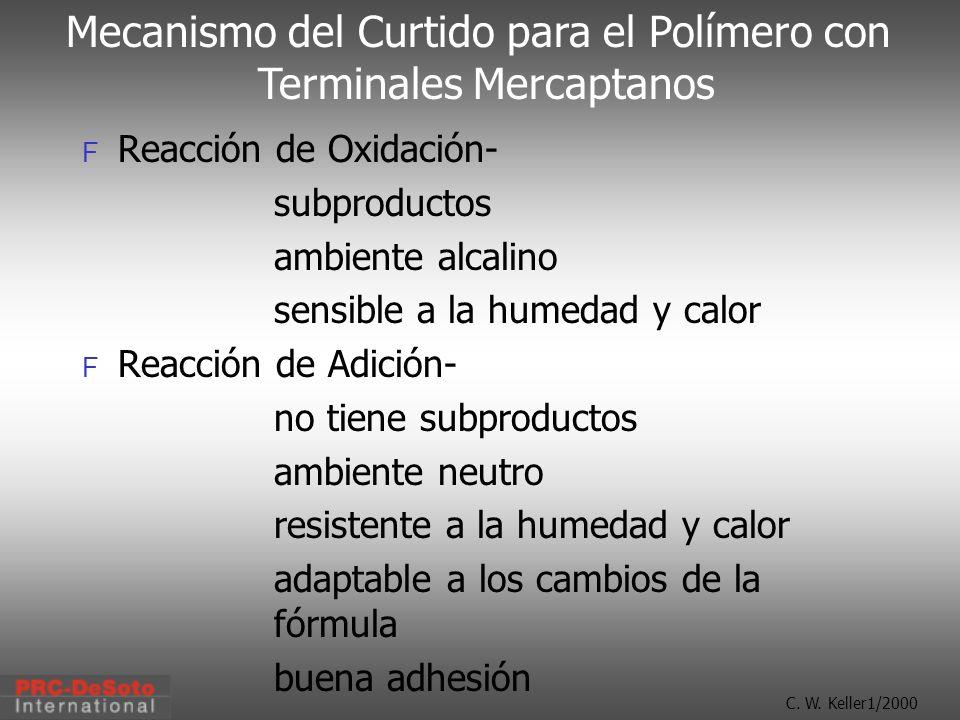 C. W. Keller1/2000 F Reacción de Oxidación- subproductos ambiente alcalino sensible a la humedad y calor F Reacción de Adición- no tiene subproductos