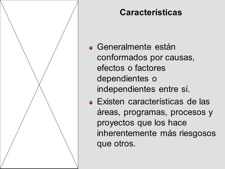 Características Generalmente están conformados por causas, efectos o factores dependientes o independientes entre sí. Existen características de las á