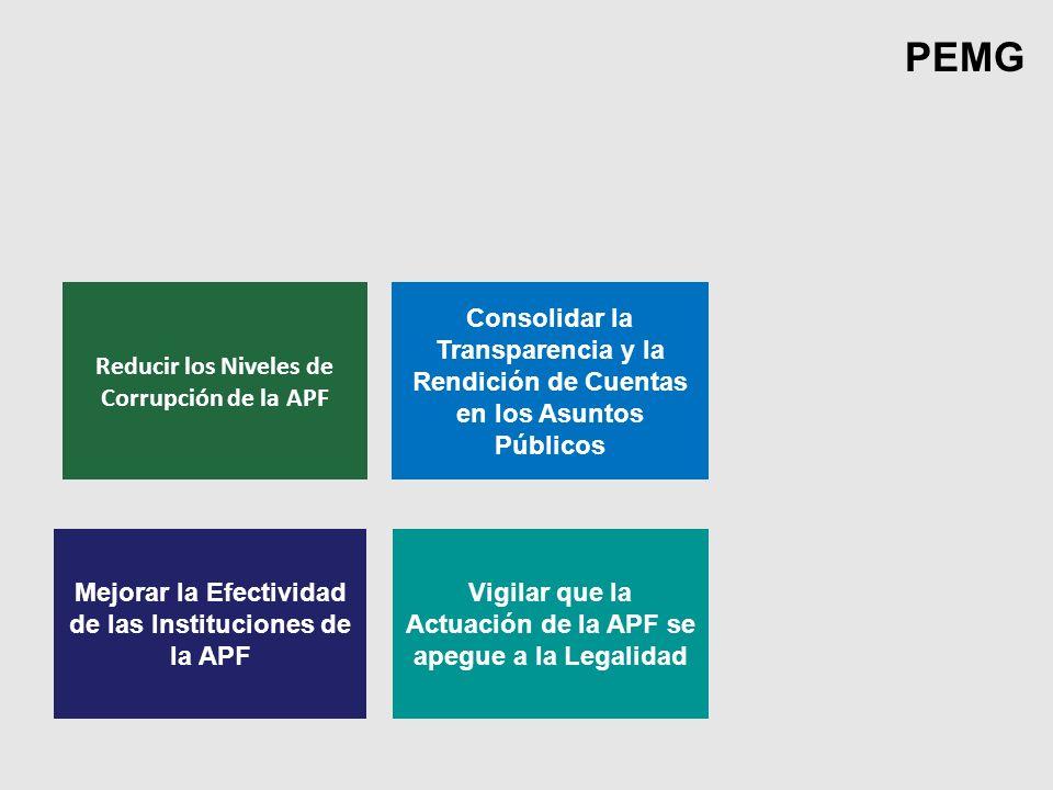 Mejorar la Efectividad de las Instituciones de la APF Reducir los Niveles de Corrupción de la APF Consolidar la Transparencia y la Rendición de Cuentas en los Asuntos Públicos Vigilar que la Actuación de la APF se apegue a la Legalidad PEMG