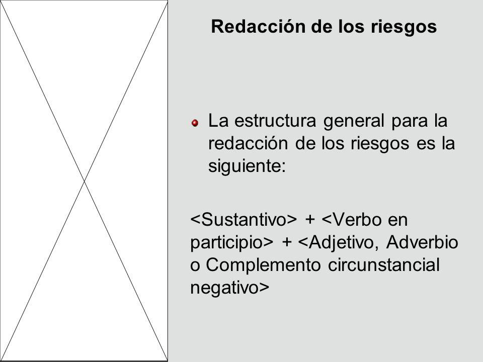 Redacción de los riesgos La estructura general para la redacción de los riesgos es la siguiente: + +