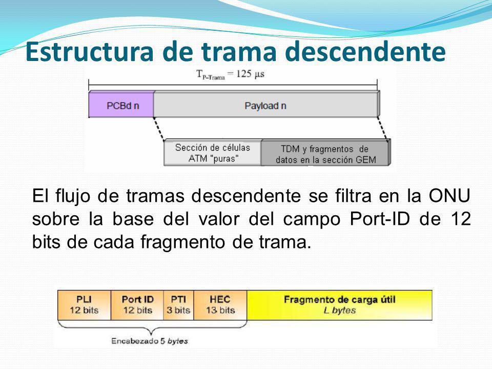 Estructura de trama descendente El flujo de tramas descendente se filtra en la ONU sobre la base del valor del campo Port-ID de 12 bits de cada fragme