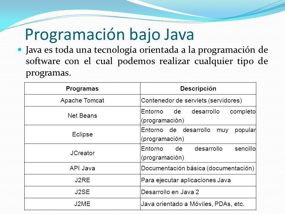 Programación bajo Java Java es toda una tecnología orientada a la programación de software con el cual podemos realizar cualquier tipo de programas. P