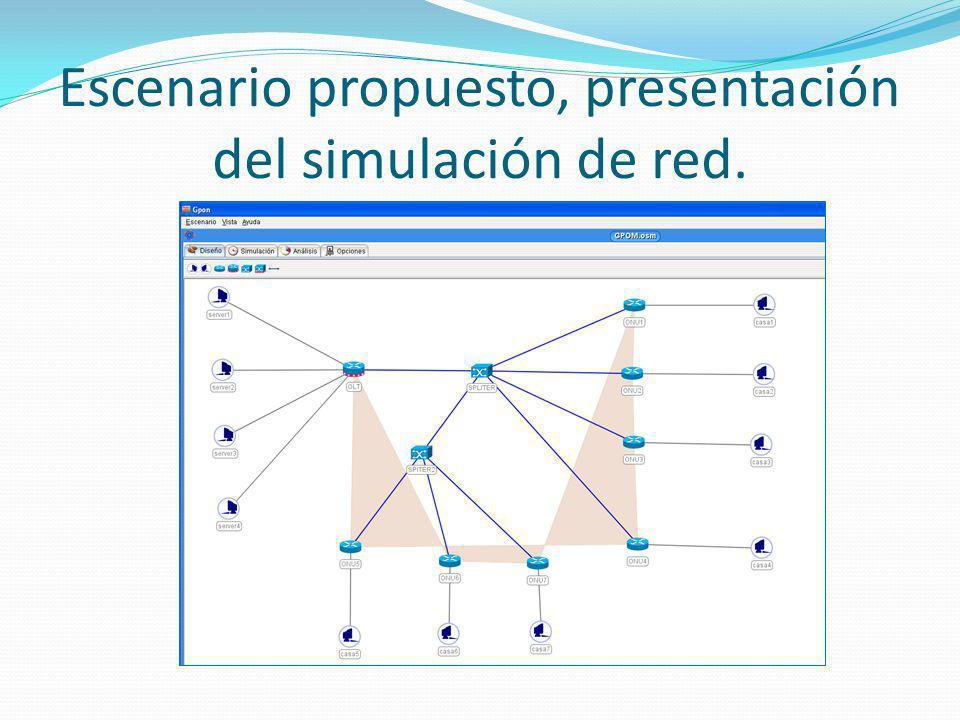 Escenario propuesto, presentación del simulación de red.