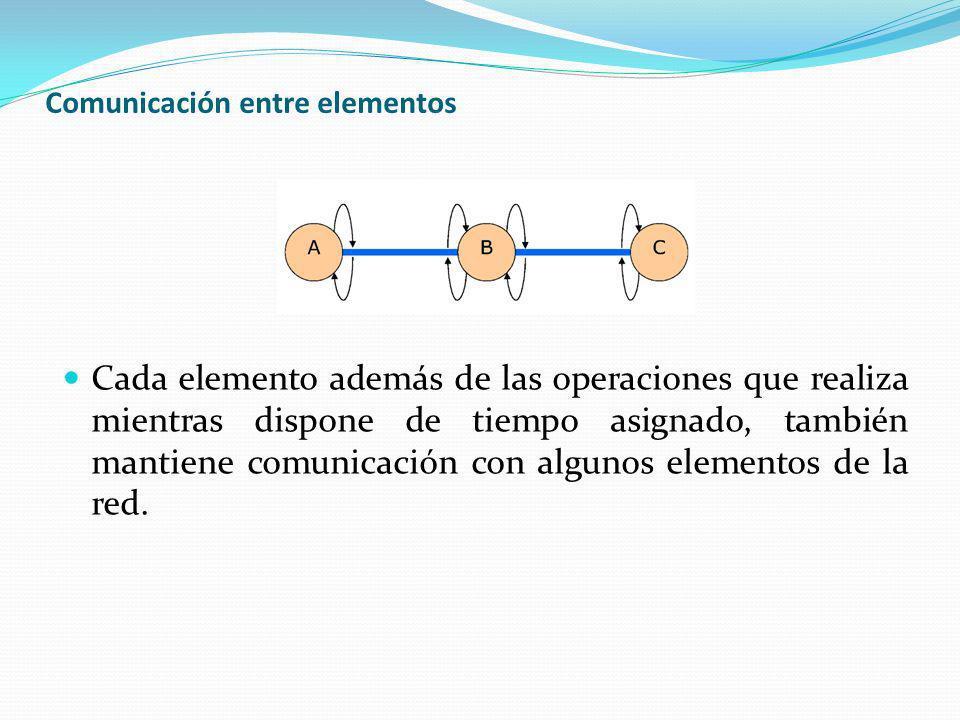 Comunicación entre elementos Cada elemento además de las operaciones que realiza mientras dispone de tiempo asignado, también mantiene comunicación co