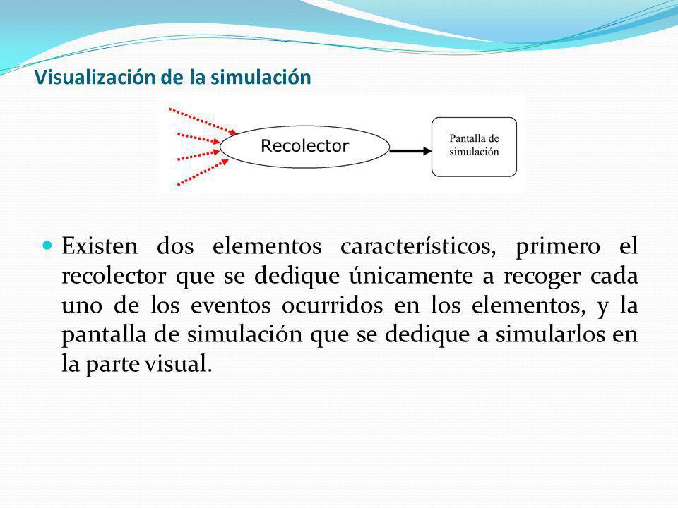 Visualización de la simulación Existen dos elementos característicos, primero el recolector que se dedique únicamente a recoger cada uno de los evento