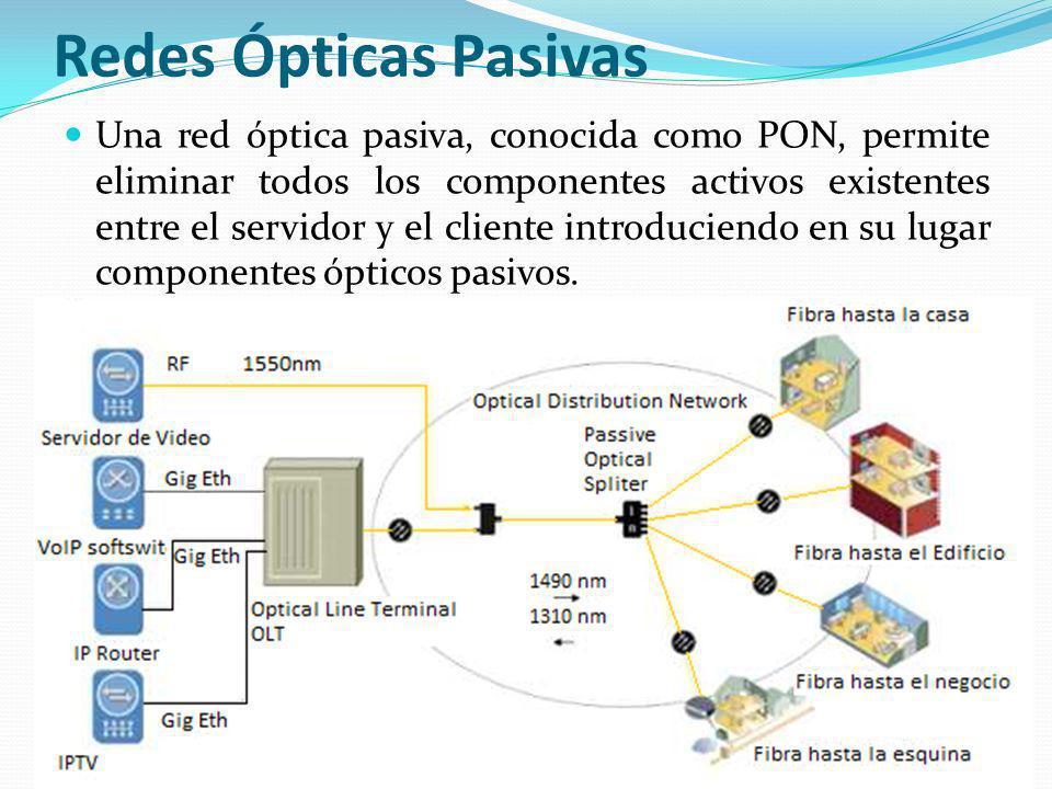 Componentes de una red PON Terminación de Línea Óptica (OLT, Optical Line Termination), Red de Distribución Óptica (ODN, Optical Distribution Network), la compone toda la sección óptica es decir la fibra óptica, empalmes y los splitters Red Óptica (ONU, Optical Network Unit).