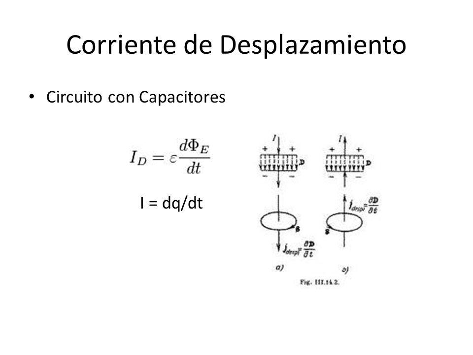 Corriente de Desplazamiento Circuito con Capacitores I = dq/dt