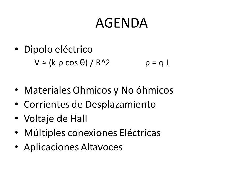 AGENDA Dipolo eléctrico V (k p cos θ) / R^2 p = q L Materiales Ohmicos y No óhmicos Corrientes de Desplazamiento Voltaje de Hall Múltiples conexiones