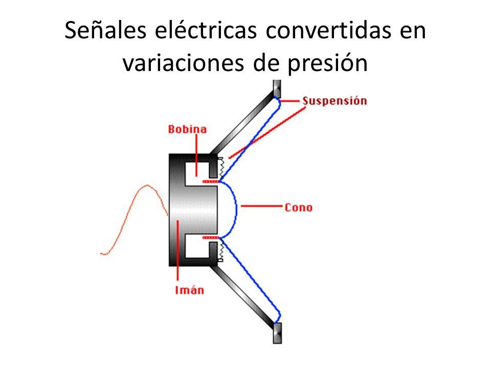 Señales eléctricas convertidas en variaciones de presión