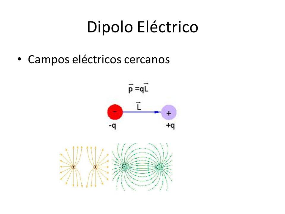 Dipolo Eléctrico Campos eléctricos cercanos