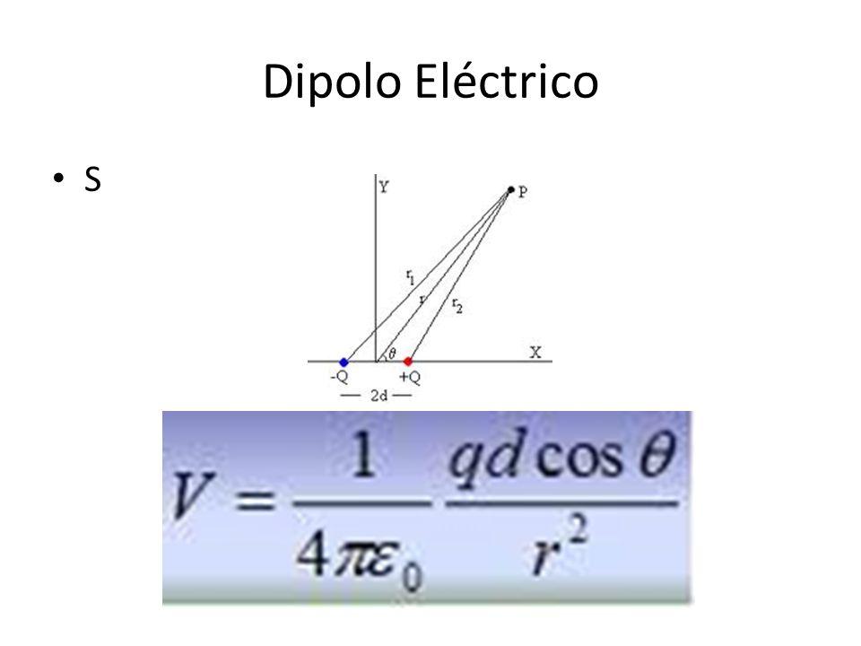 Dipolo Eléctrico S
