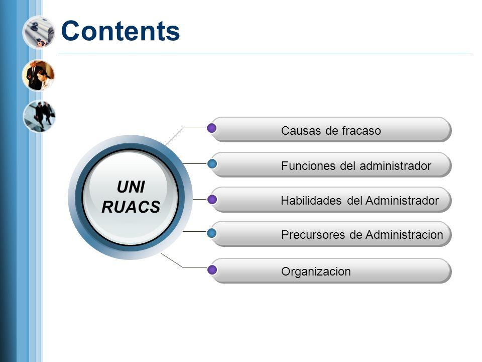 Contents Causas de fracaso Funciones del administrador Habilidades del Administrador Precursores de Administracion Organizacion UNI RUACS