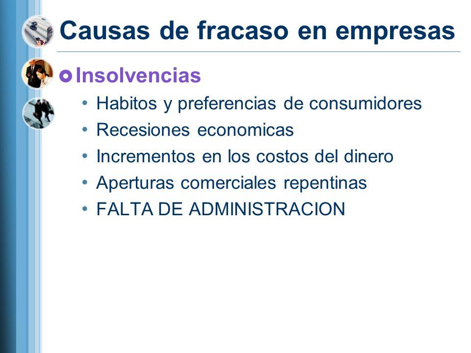 Causas de fracaso en empresas Insolvencias Habitos y preferencias de consumidores Recesiones economicas Incrementos en los costos del dinero Aperturas