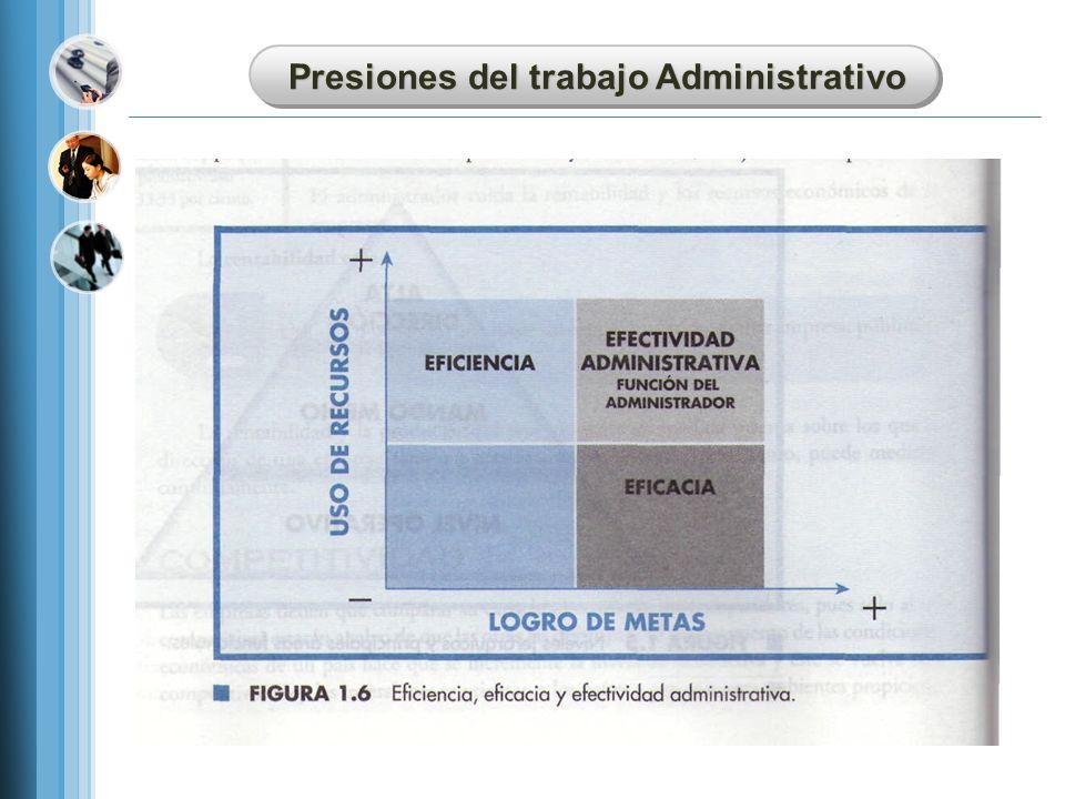 Presiones del trabajo Administrativo