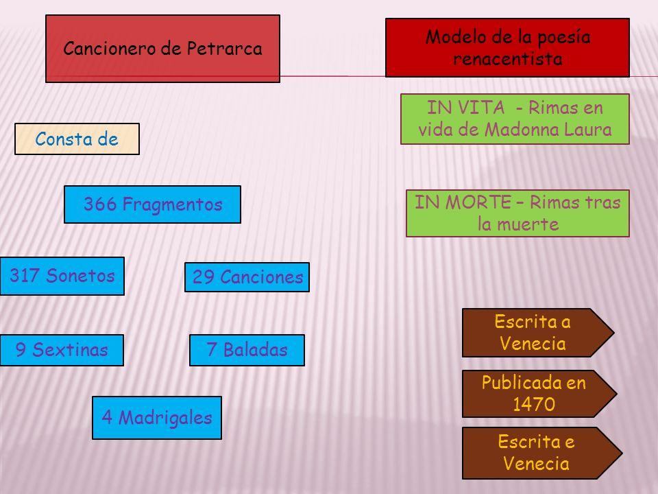 Cancionero de Petrarca El tema principal de la obra es el amor de Petrarca por Laura El propósito principal del cancionero es alabar a Laura La virtud de amor en relación con la religión Cristiana