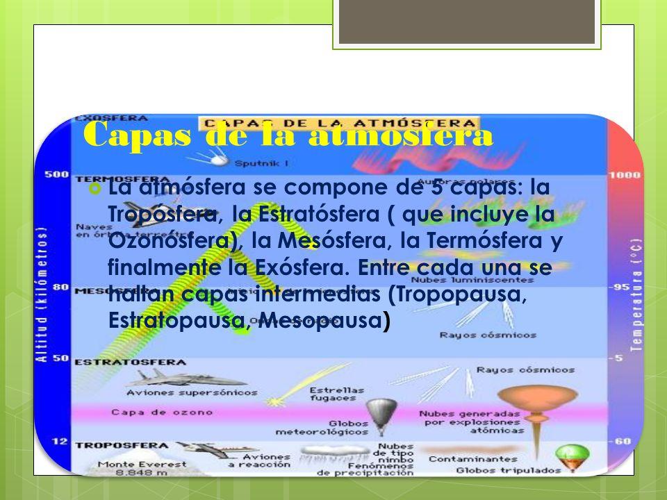 Capas de la atmosfera La atmósfera se compone de 5 capas: la Tropósfera, la Estratósfera ( que incluye la Ozonósfera), la Mesósfera, la Termósfera y f