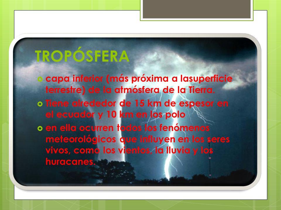 TROPÓSFERA capa inferior (más próxima a lasuperficie terrestre) de la atmósfera de la Tierra. Tiene alrededor de 15 km de espesor en el ecuador y 10 k