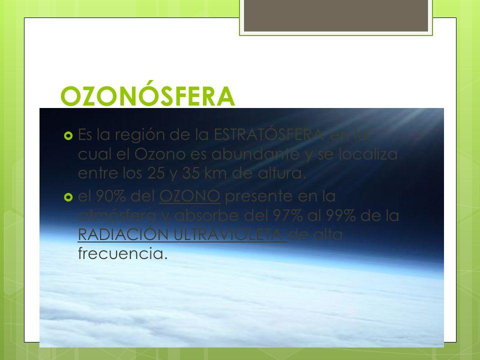 OZONÓSFERA Es la región de la ESTRATÓSFERA en la cual el Ozono es abundante y se localiza entre los 25 y 35 km de altura. el 90% del OZONO presente en