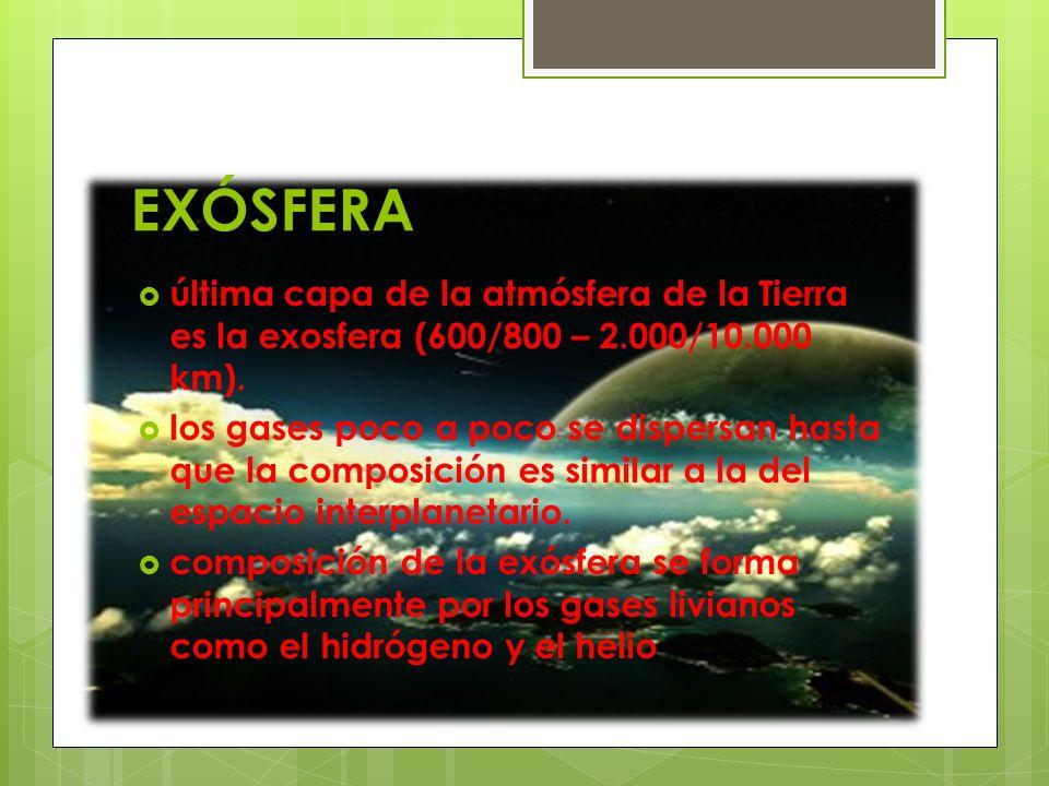 EXÓSFERA última capa de la atmósfera de la Tierra es la exosfera (600/800 – 2.000/10.000 km). los gases poco a poco se dispersan hasta que la composic