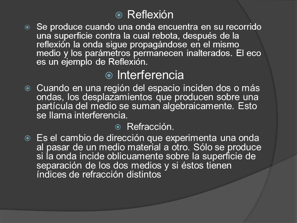 Reflexión Se produce cuando una onda encuentra en su recorrido una superficie contra la cual rebota, después de la reflexión la onda sigue propagándos
