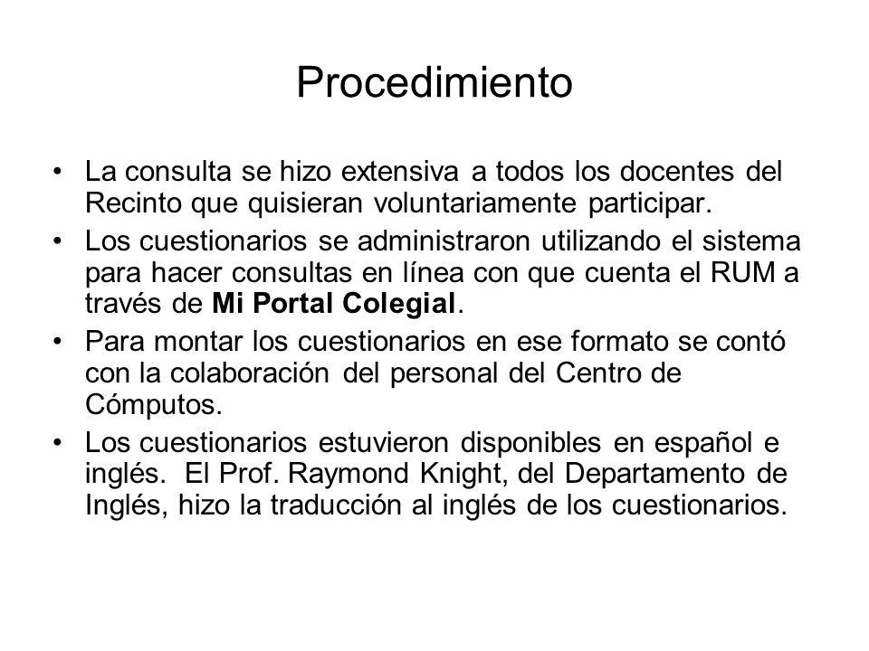 Procedimiento La consulta se hizo extensiva a todos los docentes del Recinto que quisieran voluntariamente participar.