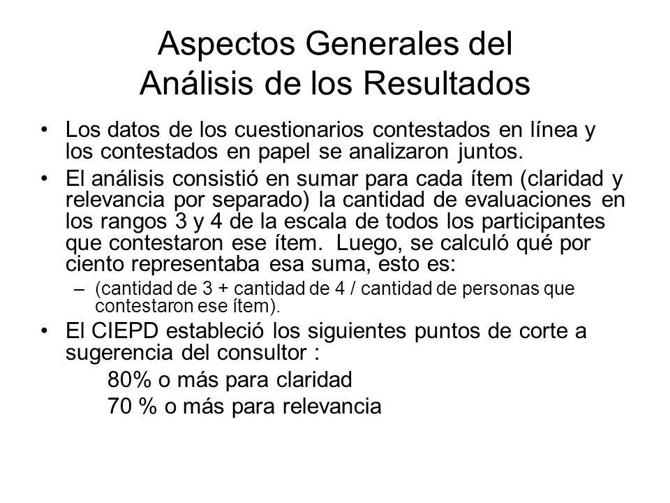 Aspectos Generales del Análisis de los Resultados Los datos de los cuestionarios contestados en línea y los contestados en papel se analizaron juntos.